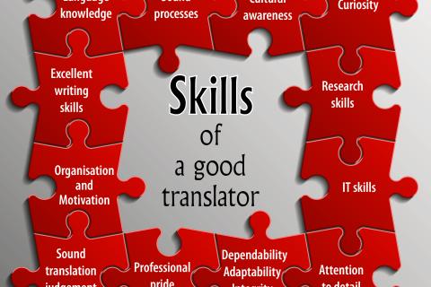 CHARACTERISTICS OF GOOD TRANSLATORS
